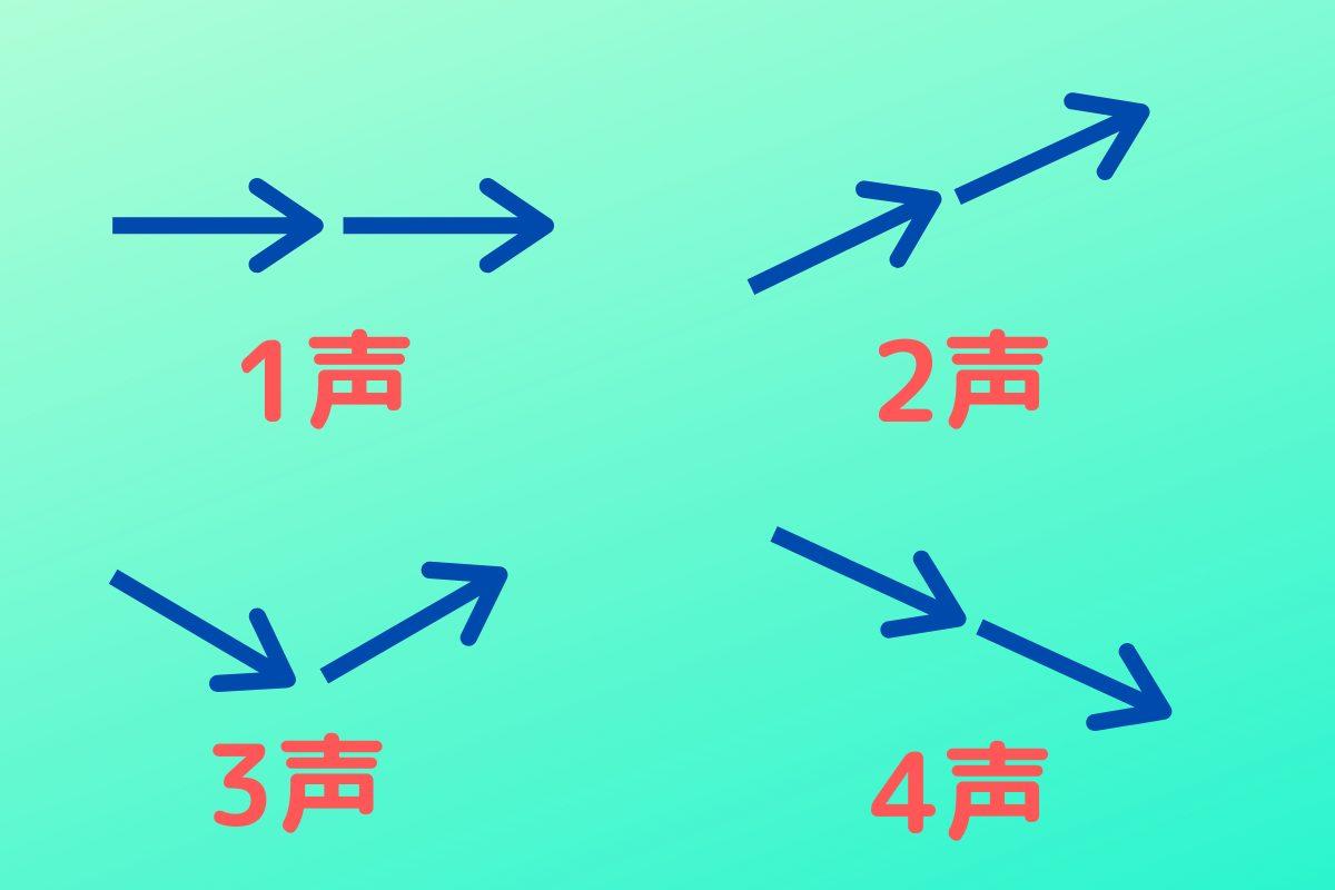 中国語の声調