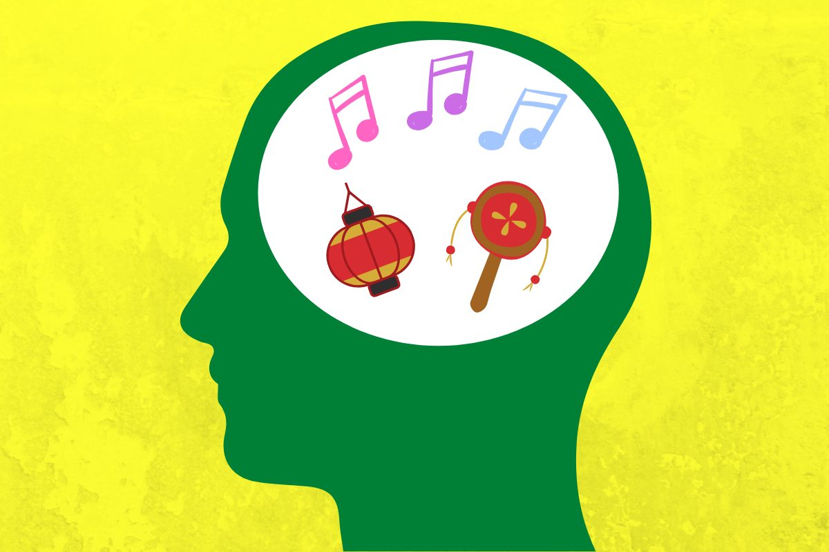 中国を楽しむ人の脳内
