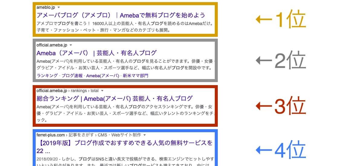 ブログの検索結果画面