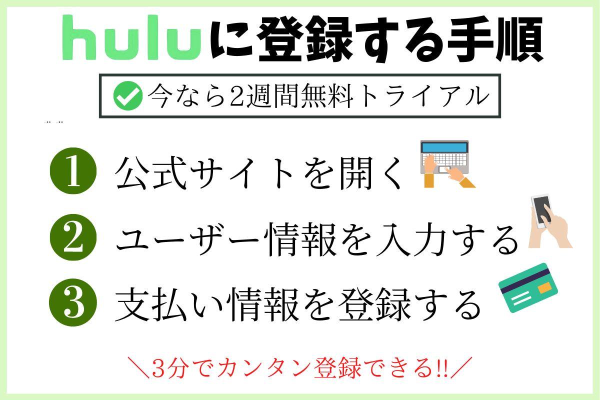 Huluの登録手順